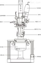 實驗室小型真空均質乳化機,真空加熱乳化鍋