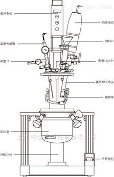 实验室小型不锈钢真空反应釜高剪切乳化机
