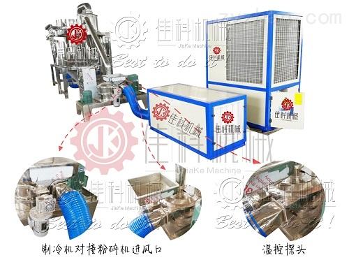 防爆型粉末磨粉機 500目超微粉碎機 微粉機