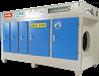 UV光氧催化净化器的净化步骤及工作原理