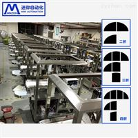 MN-T202自动面膜包装机,面膜加工生产设备
