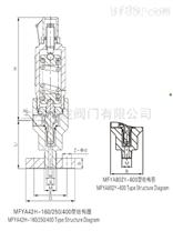 MFYA42H- MFYA802Y-600 安全溢流阀