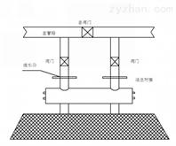 紫外线消毒器_选腾兴环保科技有限公司