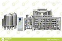 注射用水生产设备选型推荐