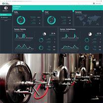 CAMO PAT 在线过程分析系统