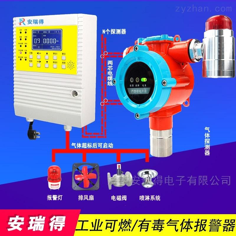 化工廠乙炔氣體濃度含量報警器,毒性氣體報警儀