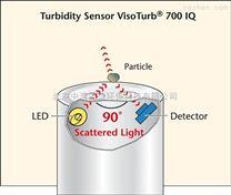 VisoTurb 700IQ自來水廠地濁度插入式傳感器