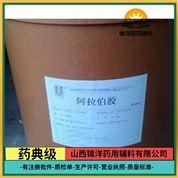藥用級尿囊素皮膚常用